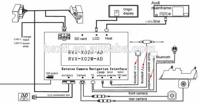 Location Of Fuse For 2005 Audi A6 Mmi Wiring Diagram