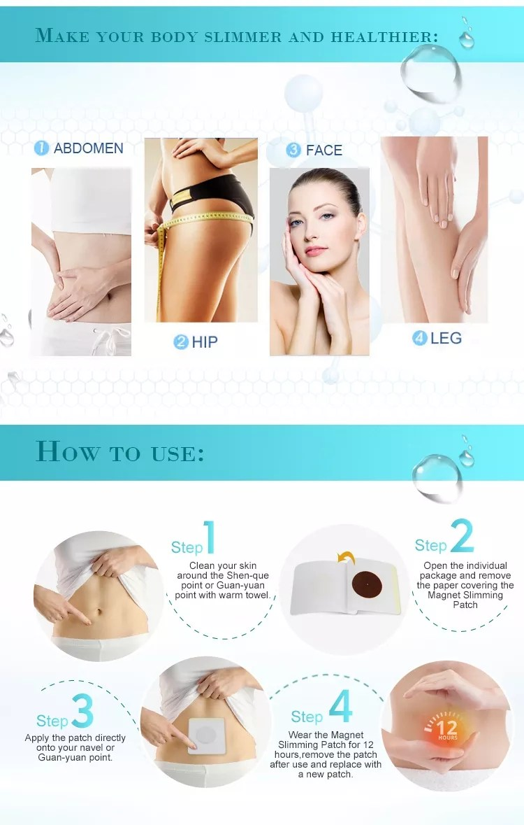 How To Use Slim Patch : patch, Korean, Slimming, Patch, Belly, Navel, Patch,Korea, Patch,Thin, Product, Alibaba.com