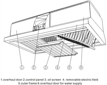 Commercial Kitchen Cooker Hood With Built-in Esp