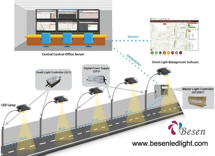 Lighting Panel Wiring DiagramWiring Diagram