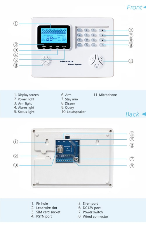 small resolution of english french spanish russia manual gsm pstn dual network burglar house