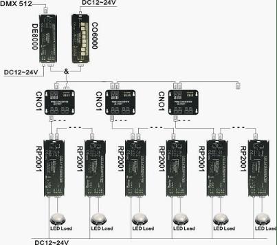 High Frequency Pwm Rj45 3 Channel Led 12 24v Dc Rgb Power