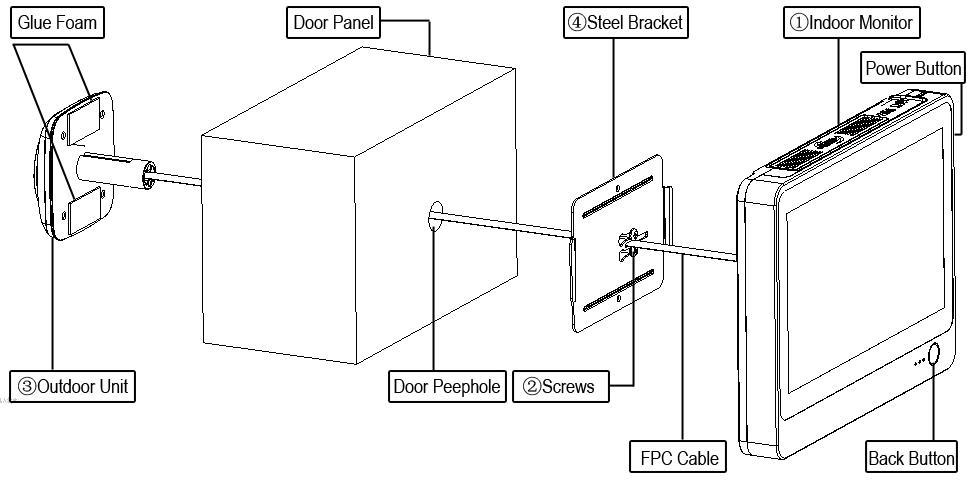 Smart Home Wifi Video Doorbell,Wifi Door Viewer,Peephole