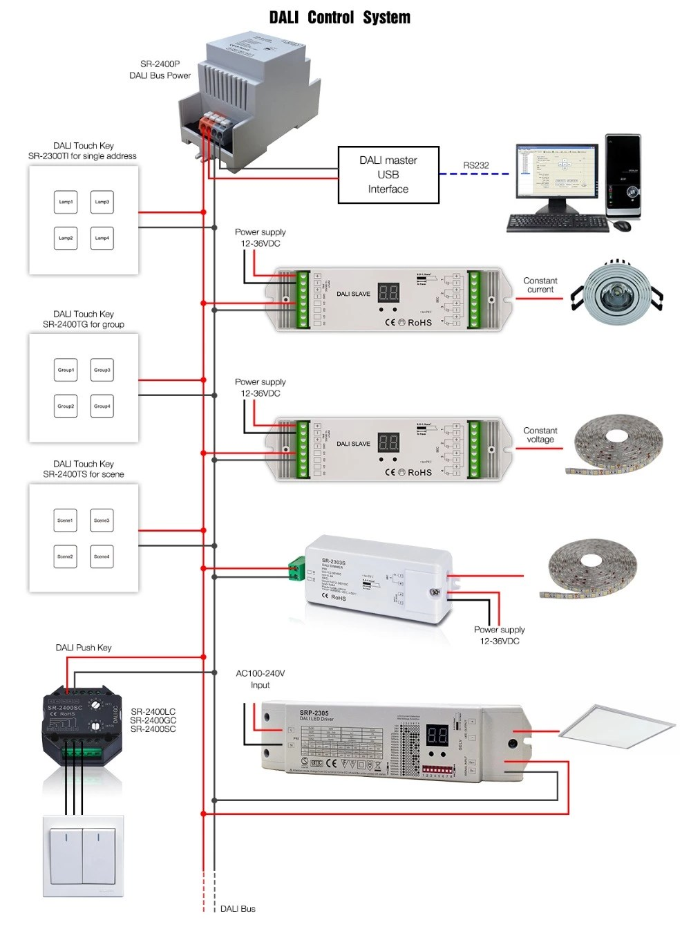 hight resolution of dali dimmers dali led driver dali constant current pwm 350ma 700ma opt