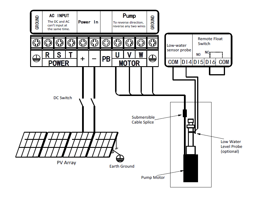 Suoer Dc Ac 2.2kw 220v Single Phase Solar Pump Inverter