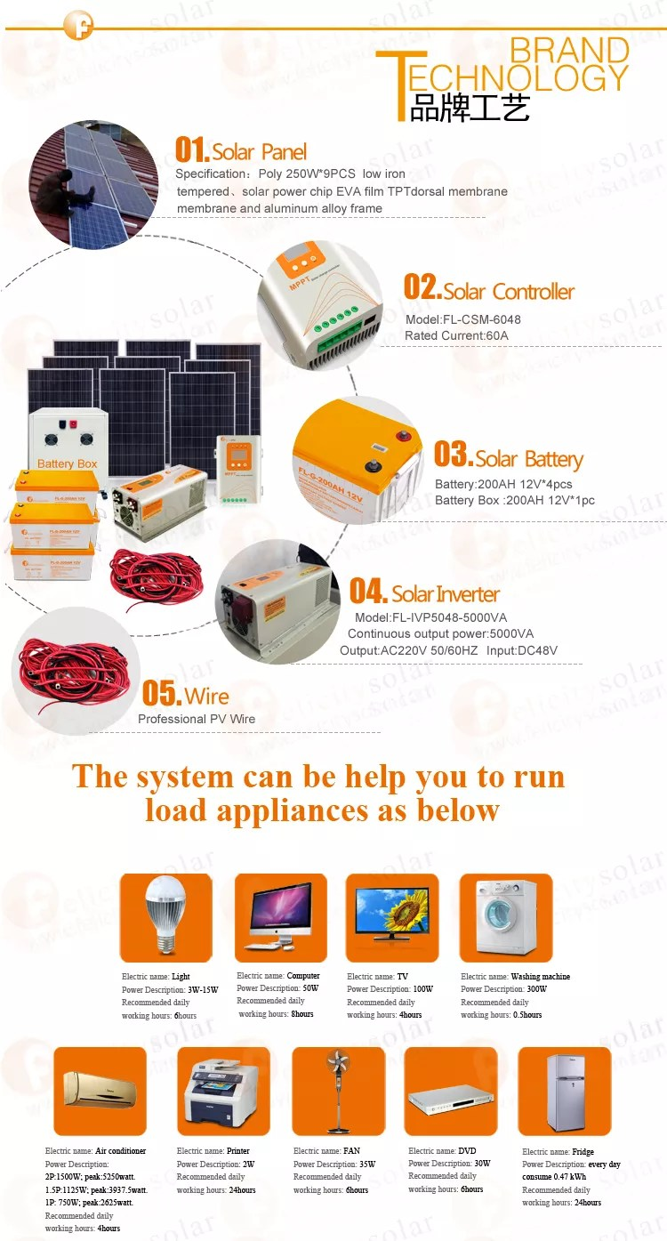 hight resolution of household 3kw grid tie inverter for belize