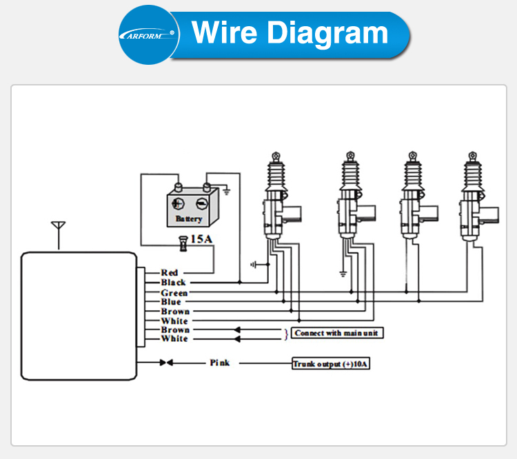 universal keyless entry wiring diagram whirlpool gas dryer motor car central locking system remote control 4 door conversion power ...
