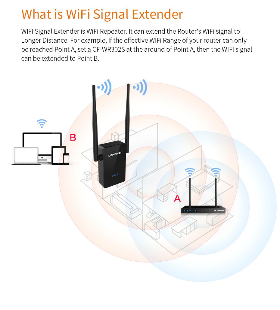 medium resolution of wireless repeater outdoor with 2 antennas wifi range extender support 100v 240v ac