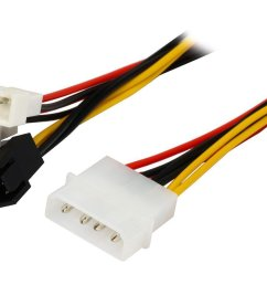 get quotations coboc lp44tx3 6 6 4 pin molex lp4 to 3 pin tx3 [ 1280 x 960 Pixel ]