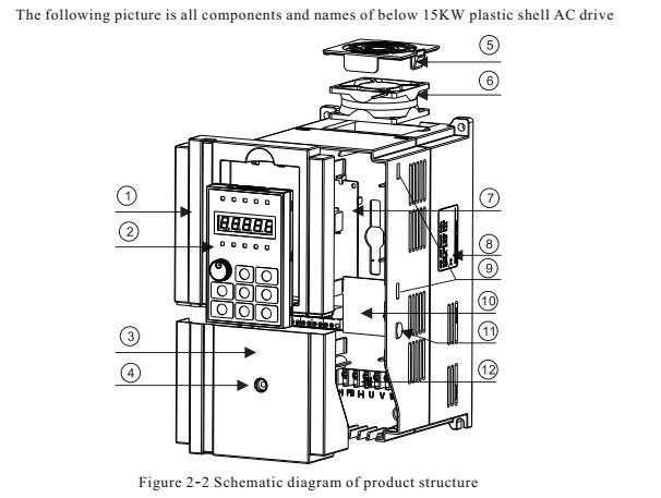 5v To 220v Frequency Inverter Fan Three Phase Converter