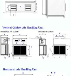 40 air flow rate 103 m3 h remarks vertical air handling units  [ 850 x 1701 Pixel ]