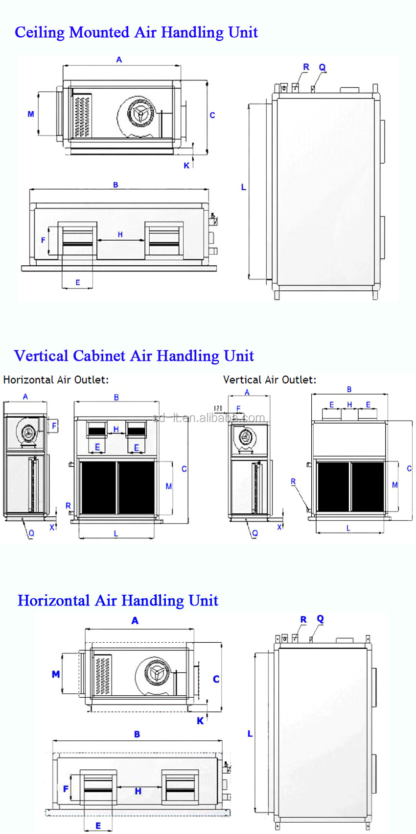 medium resolution of 40 air flow rate 103 m3 h remarks vertical air handling units