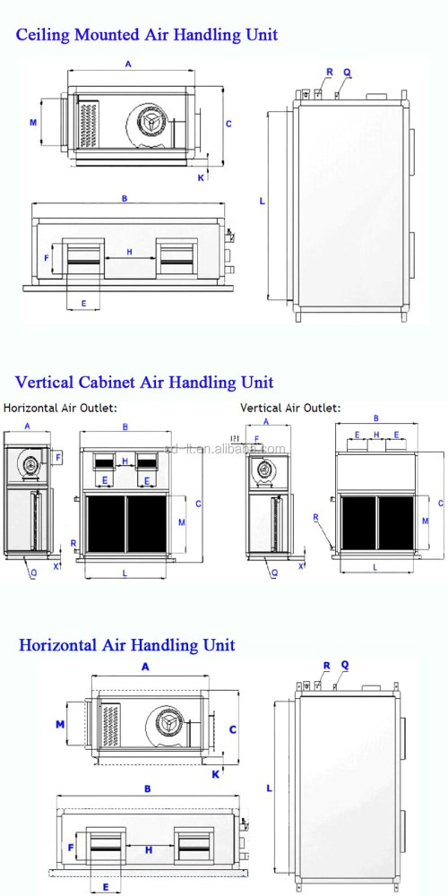 small resolution of 40 air flow rate 103 m3 h remarks vertical air handling units