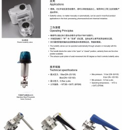 dairy industrial food grade stainless steel ss304 sss316l sanitary 3 way thread butterfly valve [ 1000 x 1437 Pixel ]