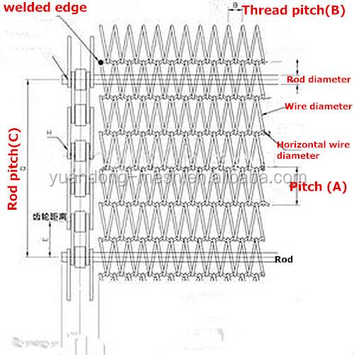 Food Grade Stainless Steel 304 Conveyor Belt Mesh Factory
