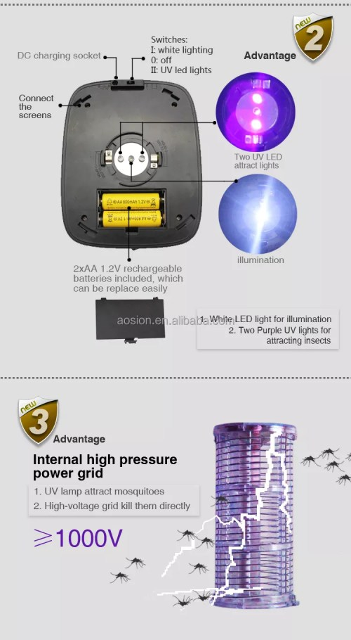 small resolution of solar bug zapper wiring diagram wiring diagrams bug zapper assembly diagram portable solar mosquito killer lamp