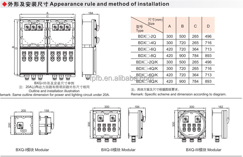 Bxq 600x420mm Ip65 Explosion Proof Electrical Power