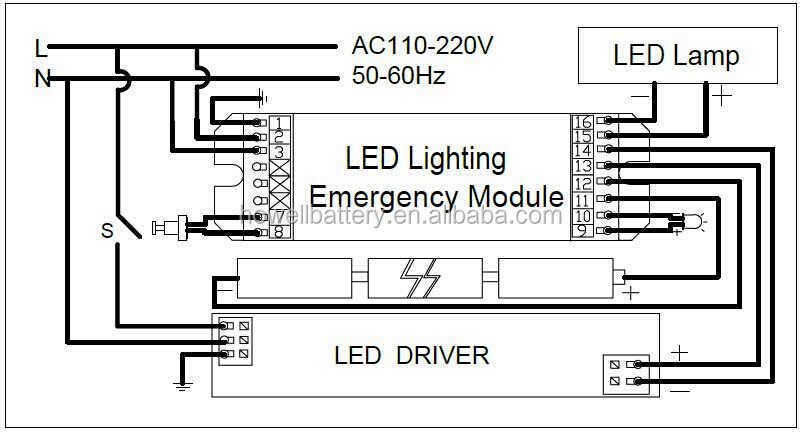 2.64w Led Strip Emergency Module / Fluorescent Emergency