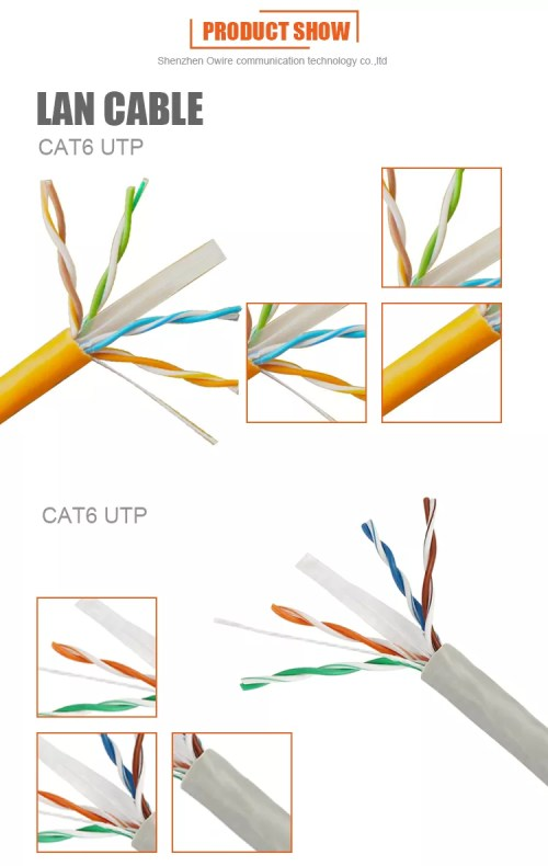 small resolution of color code cat5e cat6 cat6a cat7 1000m utp lan cable price per meter