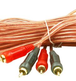 get quotations dnf 1 pack 15 ft rca cable red interconnect cable for car audio wire plug to [ 1370 x 716 Pixel ]