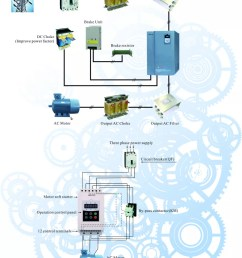 dynamic braking resistor wiring diagram [ 1000 x 1263 Pixel ]