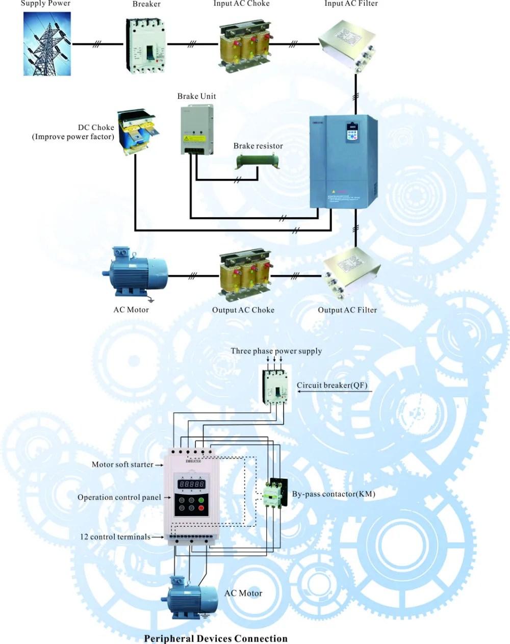 medium resolution of dynamic braking resistor wiring diagram