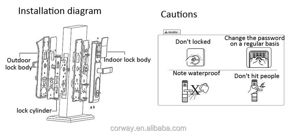 Gate Latch Types Advanced Technology Of Compound Locks