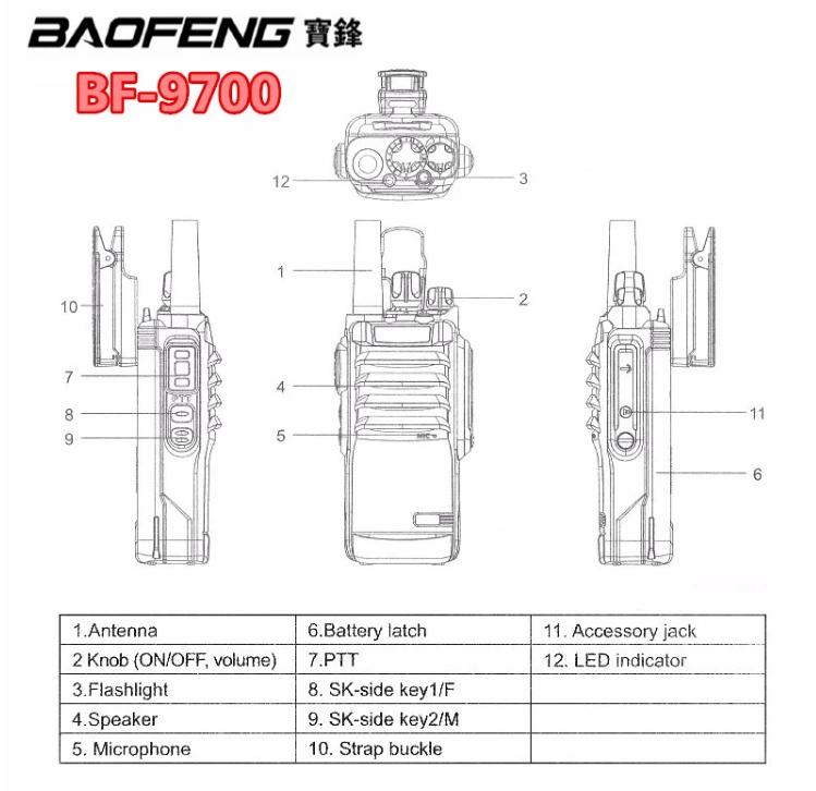 Professional Two-way Radio Baofeng Bf-9700 Dual Band Vhf
