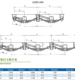 semi trailer leaf spring seat american round type casting mechanical heavy truck suspension spare parts [ 1126 x 1096 Pixel ]