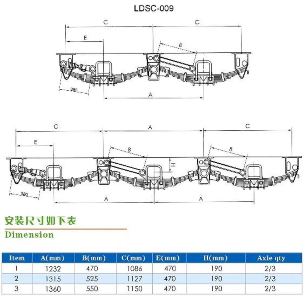 medium resolution of semi trailer leaf spring seat american round type casting mechanical heavy truck suspension spare parts