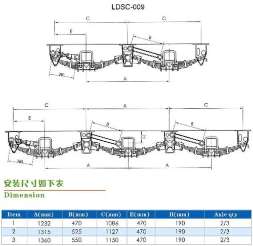 small resolution of semi trailer leaf spring seat american round type casting mechanical heavy truck suspension spare parts