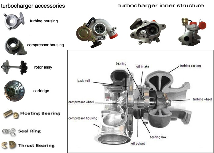 Supercharger Td04-11g-4 Electric Turbo Kit 49177-02501