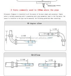 french cheap supersonic flow meter ultrasonic btu meter price [ 750 x 2500 Pixel ]
