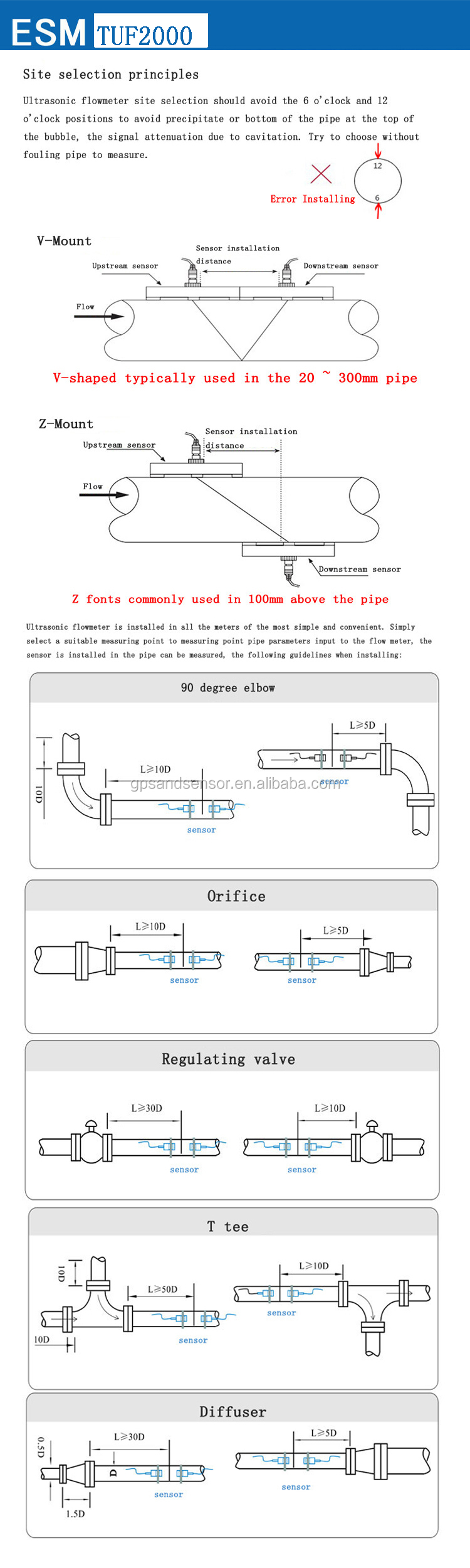hight resolution of french cheap supersonic flow meter ultrasonic btu meter price