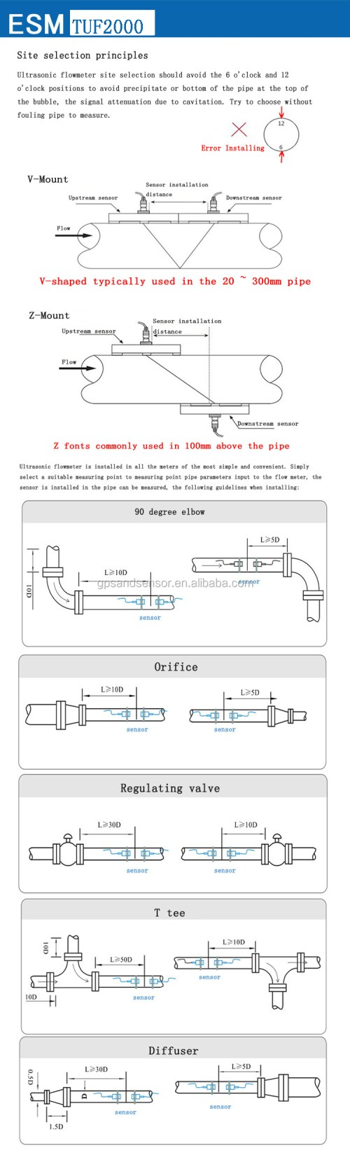 small resolution of french cheap supersonic flow meter ultrasonic btu meter price