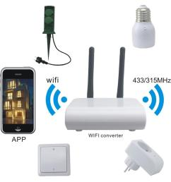 google home amazon alexa smart home automation kit digital rf remote control wireless smart home light [ 1000 x 1000 Pixel ]