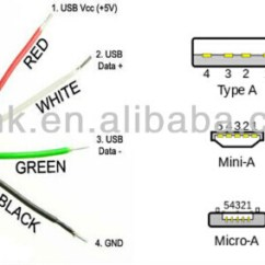 Micro Usb Charging Cable Wiring Diagram Delco Remy Alternator 4 Wire Braided 5 Pin For Mobile Phone - Buy Cable,5pin Cable,braided ...