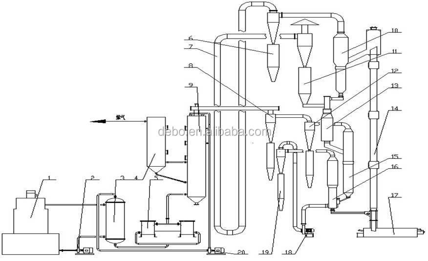 plastic fuel filter produce