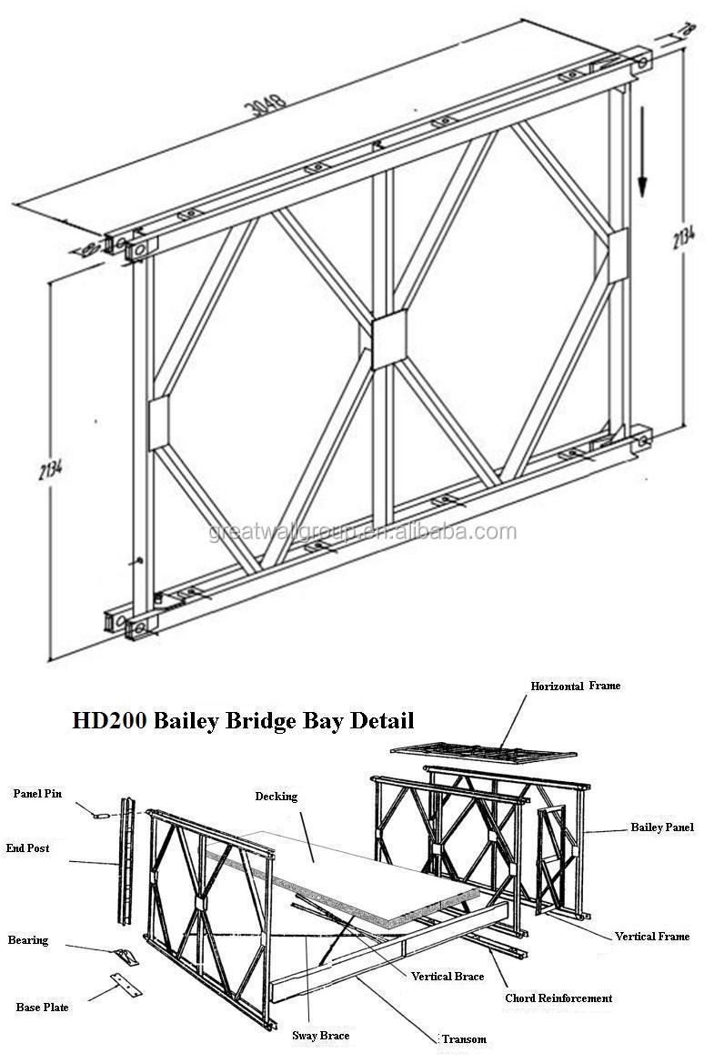 Compact Mabey Bridge,Bailey Bridge Design And Fabrication