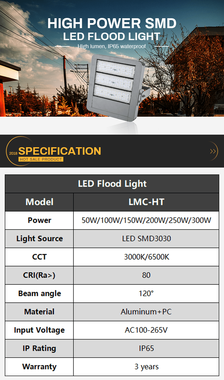 medium resolution of the multifunctional colored flood light covers wiring diagram ground mounted for kc spare parts