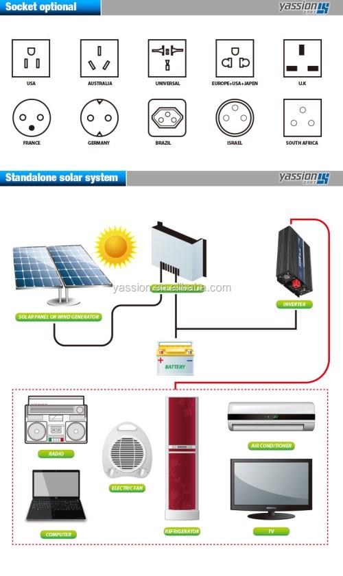small resolution of dubai off grid dc to ac solar inverter air conditioner price 5000va 5kva 4000w