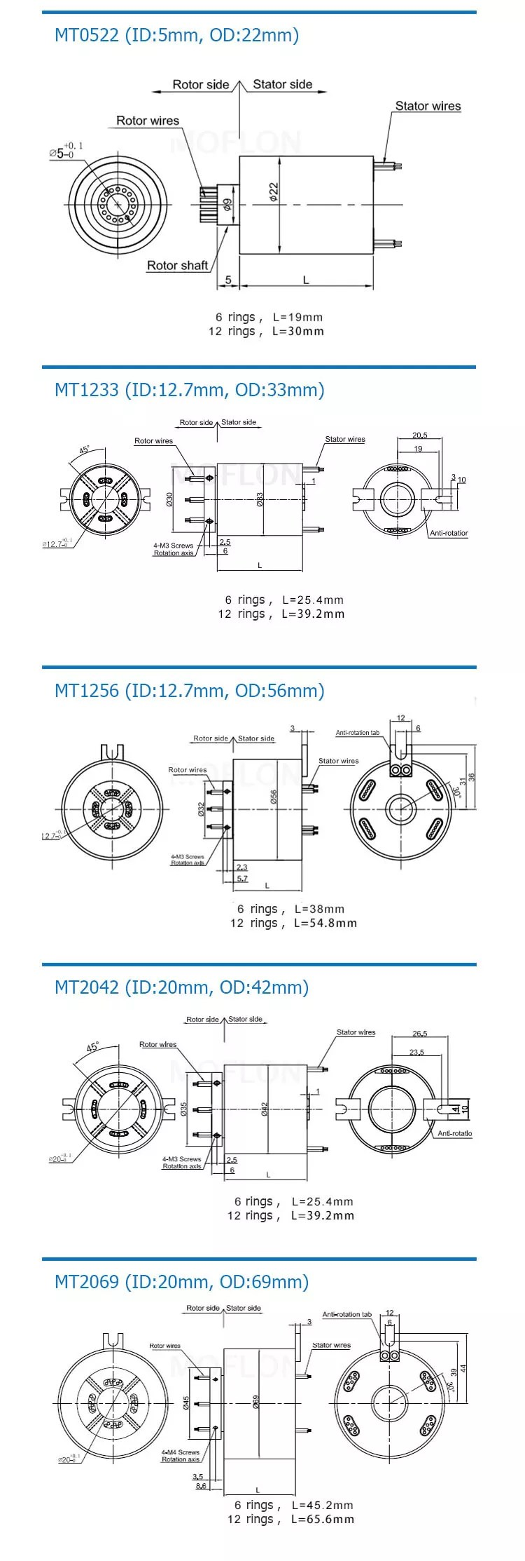 medium resolution of moflon 360 rotating electrical connector slip ring with 2 96wires rotary joint assembly