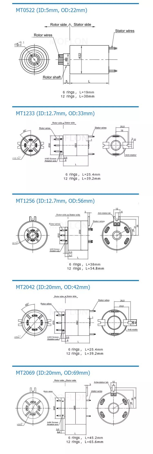small resolution of moflon 360 rotating electrical connector slip ring with 2 96wires rotary joint assembly