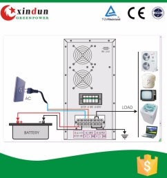 dc to ac power inverter 48 96vdc 220vac 5000w circuit diagram [ 1000 x 1000 Pixel ]