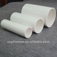 Pvc-u Sewage Pipes - Buy Sewage Pipe,Fall Tube,Sewer Pipe ...