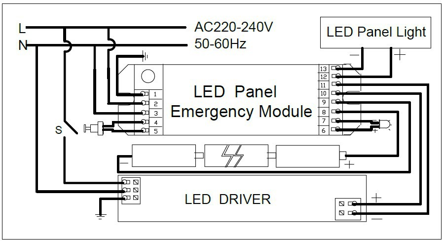 Universal Led Emergency Conversion Kit For Led Panel,Led