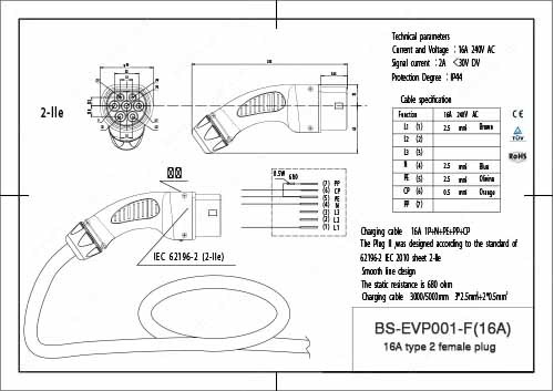 Dc 3 Pin Wiring Diagram 16a Iec 62196 2 Type2 Ev Charging Female Plug For Electric