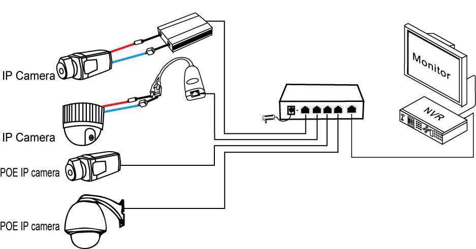 1000mbps 4 Port Ethernet Switch 5 Port Hub For Ethernet