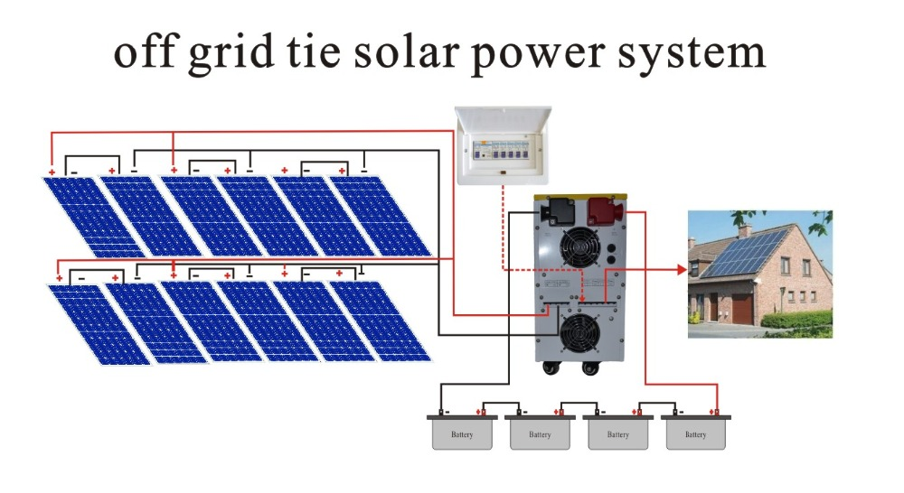 solar charge controller connection diagram electrical wiring in house grid tie power system home systems 1kw 2kw 3kw 4kw 5kw 6kw 7kw - buy ...