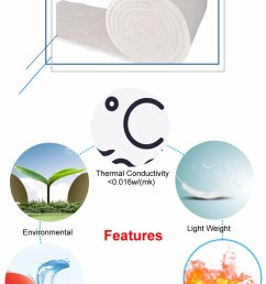 cheap heat insulation materials aerogel thermal blanket [ 750 x 1341 Pixel ]